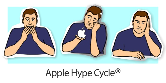 Apple Hype Cycle